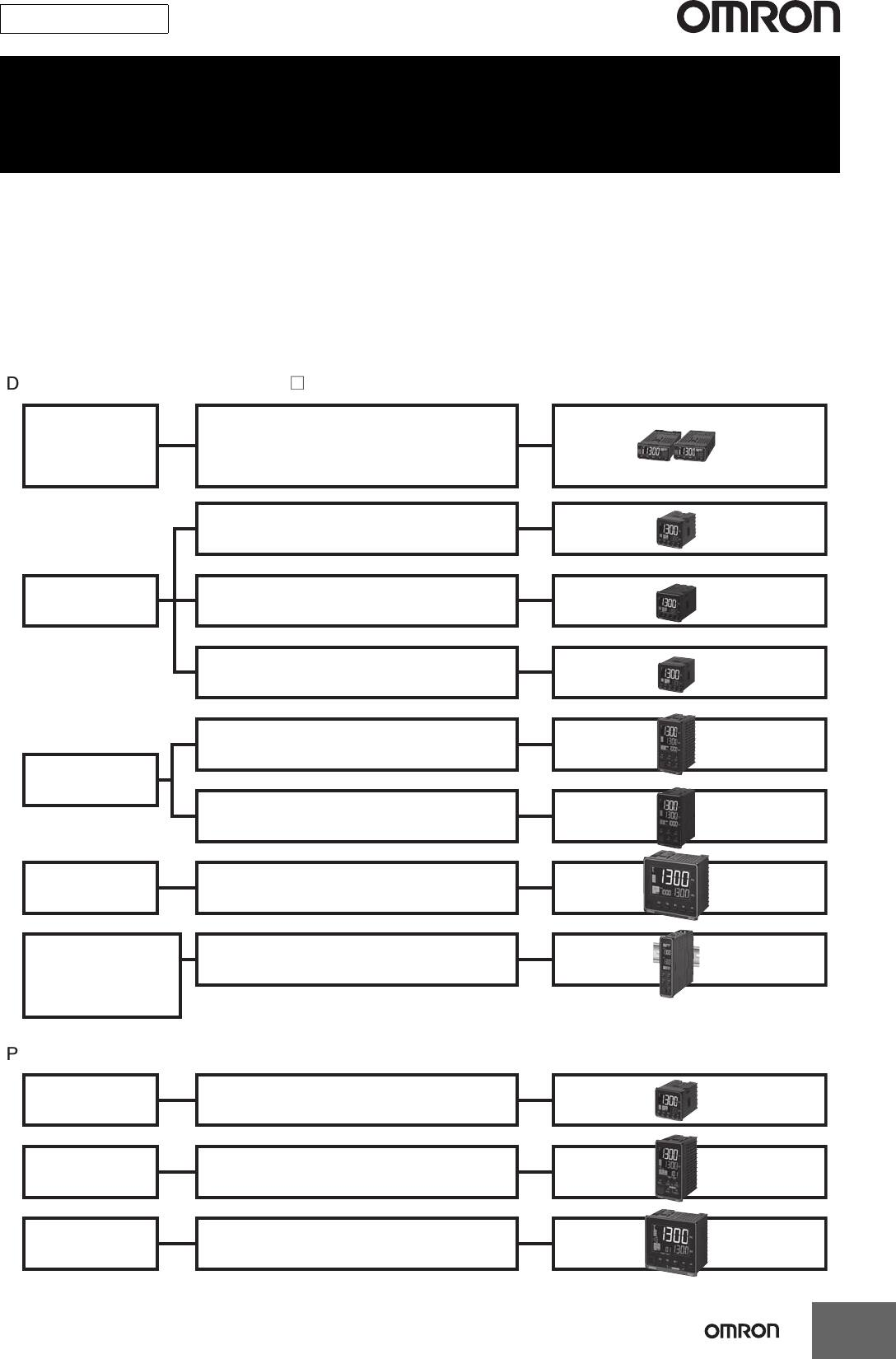 Access Free Download Wiring Diagrams Pictures Wiring Diagrams