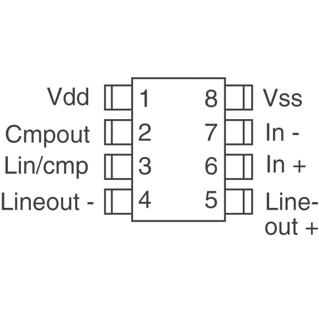 Phone Line Interface - IXYS Integrated Circuits Division